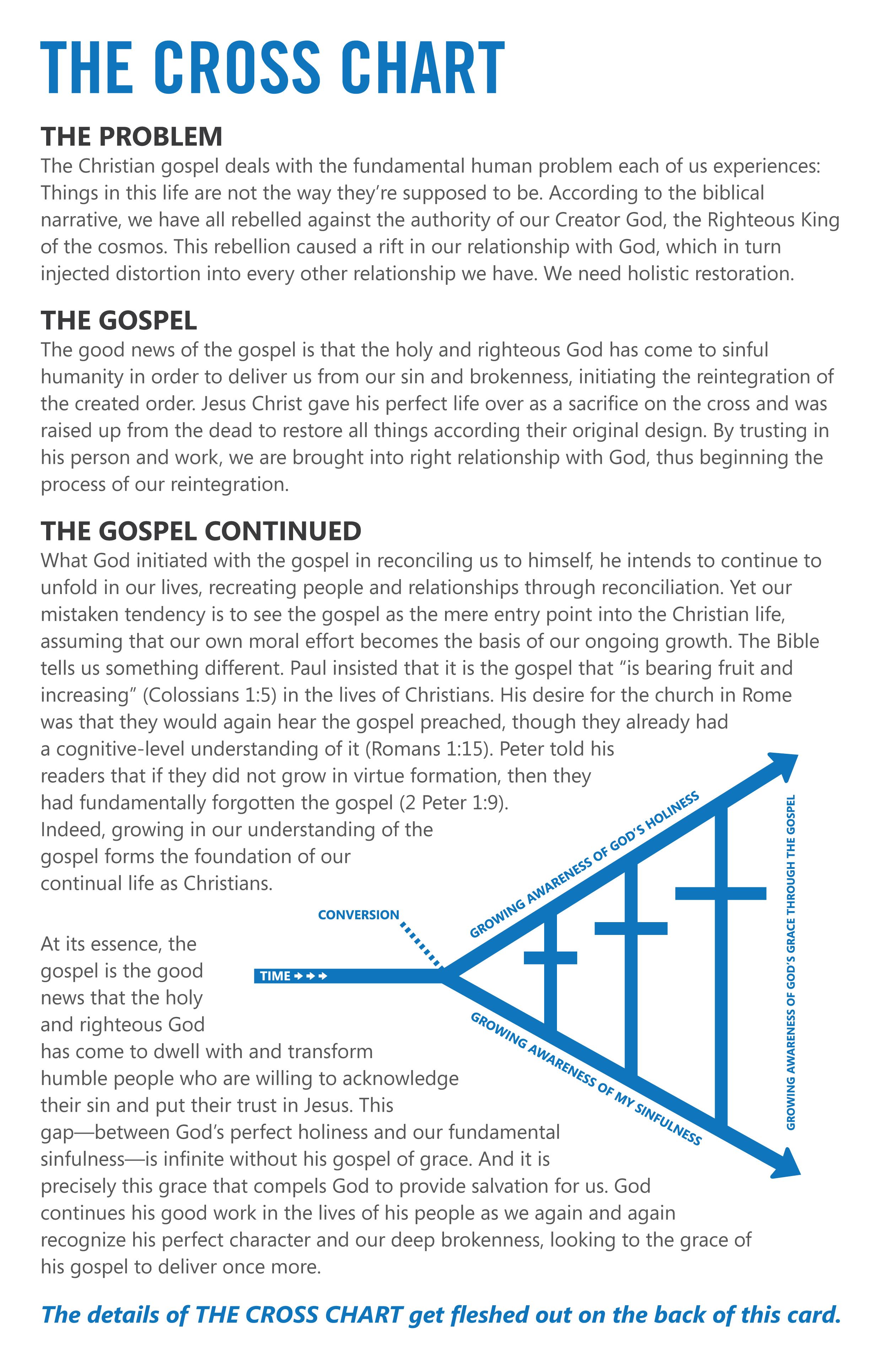 The Cross Chart